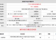 抢先看!中兴·体育新城获得最新的预售许可证66套!
