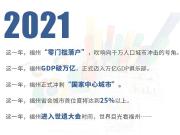 洞见2025丨福州的雄心壮志,从这里起航