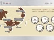 龙光集团粤港澳大湾区土储占比超80% 居行业第一