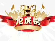 数说2019|深圳年度TOP榜单出炉 粤港澳发展大赢家竟是它