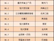 重庆一周来电TOP10:假期人气爆棚 来福士关注度维持第一