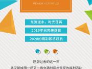 【新城控股孝感地区】2019活动回顾,2020幸福启幕!