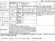 【拿证速递】泰和水岸获得最新的预售许可证206套!