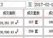 2.13-2.19韶关楼市成交数据统计分析