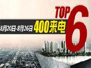 一周热盘关注榜TOP6 松北群力最火单价8字头热盘夺冠