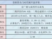 【开盘速递】上周1盘推新竟敢涨价700元/㎡,买房人反应亮了