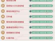【一周热盘】上周昆明热门楼盘TOP10出炉 俊发3盘上榜