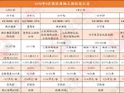 南宁三中+地铁口,五象再出热门地块!8月土拍,又有恶战?