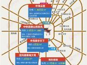 【最新开盘】金九热闹收尾昆明7项目开盘 住宅卖到2.7万/㎡
