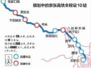 京北置业首选怀来 冬奥会助力230万住别墅