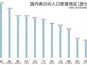 """广州房价越""""挤""""越高 下一个""""挤""""城在哪里?"""