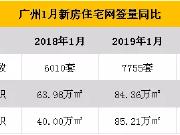 广州11区首付地图出炉!98万起就能入手越秀新盘?!