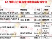 12月眉山商业24盘均价曝光,投资客哭晕在厕所
