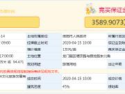 4月首拍:洛阳伊水河畔1.79亿元拿下龙门园区一旅馆用地