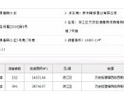 7320元/㎡起!南益清源春晓500套住宅批售!今日开始认筹