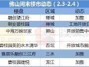 春节前抢市!两大纯新盘首次亮相,禅西有盘单价1.1万/㎡