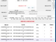 【拿证速递】龙源温泉度假城水晶山E区(部分)取得预售证34套