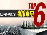 一周来电榜TOP6:道外新盘首开出清群力公寓8800起