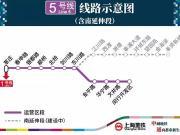 2018最后一个月|上海交通再迎大变化 年初的目标通通实现