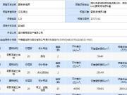 夏商新境界拿到预售许可证 1#楼均价13199.70元/㎡