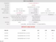 【拿证速递】盈美花园ABC栋获得最新的预售许可证208套!