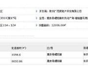 均价约8893元/㎡!惠安璀璨壹号105套住宅获批预售
