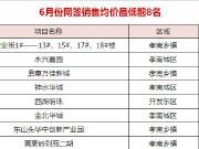 19年6月份孝感楼盘低价排行榜前8名(仅1260元/平米)