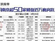 银四持续发力!南京超50家楼盘近万套房即将上市!