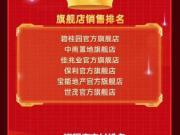 成交额或超70亿元!碧桂园夺冠双11天猫好房人气榜!