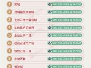 【一周热盘】西市多盘集中入市 5项目高居400来电Top10