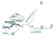 成达万高铁四川段最新消息! 新建正线长度432.386km