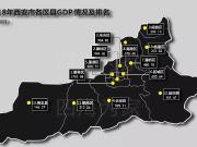 GDP高房价低区域排名 ,西安买房这些地方适合捡漏!