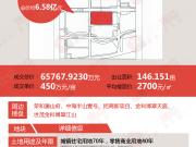 """焦点地1线 广投6.6亿摘仙葫146亩地,又一""""带产业出让"""""""