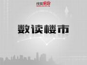 渭南近期房价多少 热门楼盘有哪些?
