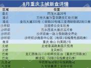 八月重庆主城开盘楼盘有哪些?本月买房族收好这份名单