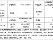快讯:金地集团携手山西中体未来摘得晋阳湖片区257亩地!