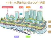 双国企打造 颠覆传统住宅模式 TOD生活方式点亮年底楼市