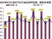 广州限购令出台 周边市县房产市场掀起涨价潮