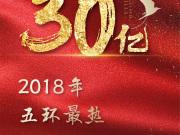 首开保利熙悦林语首年大考,30亿元几近满分交卷