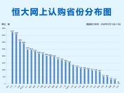 恒大网上购房3天认购近5万套 江苏、广东、河南最受青睐!