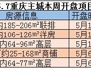 节后开盘遇冷 重庆本周仅5盘推新 渝北哑火
