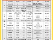 杭州这些小区迎集中交付 看看你家也在列?