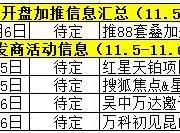 苏州限购满月效果显著 周末1盘开盘4场活动