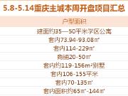 重庆本周8盘推新 渝北成开盘主力军