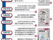 2016年大连大事记 5大纯新盘共成长