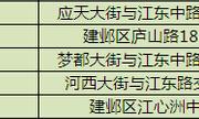 河西江北多家商业今年开业 区域多盘享利好