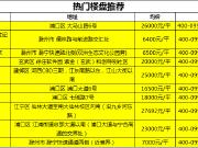 麒麟有轨电车最快9月通车 沿线盘均价2万2起