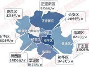 曝石家庄1月房价分布图 五证品质盘7650起