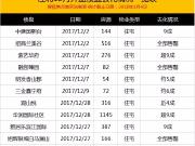 南京34盘去化揭秘!有盘推0.5成首付轰炸市场