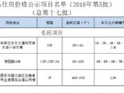 2018第5批房源价格公示 3盘2324套房源最低7410元